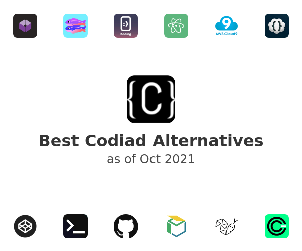 Best Codiad Alternatives