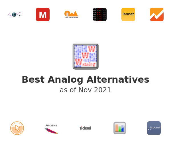 Best Analog Alternatives