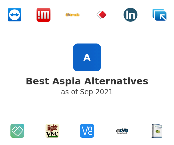 Best Aspia Alternatives