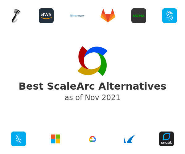 Best ScaleArc Alternatives