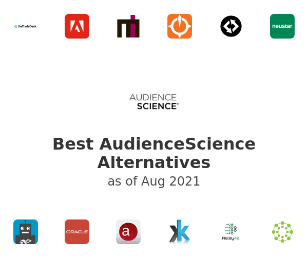 Best AudienceScience Alternatives