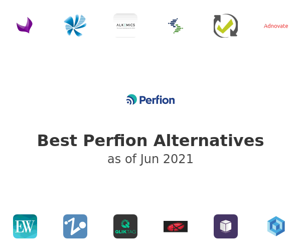 Best Perfion Alternatives