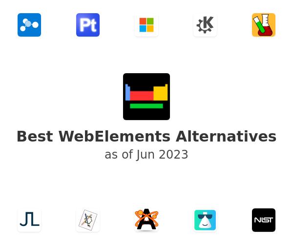 Best WebElements Alternatives