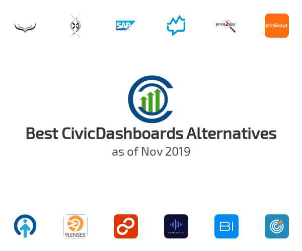 Best CivicDashboards Alternatives