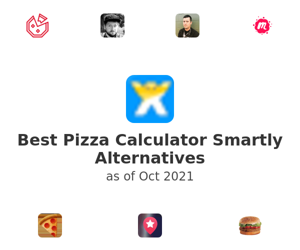 Best Pizza Calculator Smartly Alternatives
