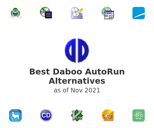 Best Daboo AutoRun Alternatives