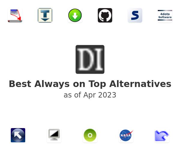 Best Always on Top Alternatives
