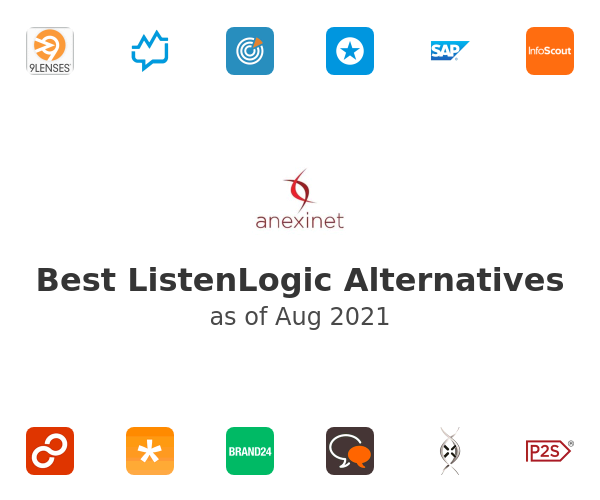 Best ListenLogic Alternatives