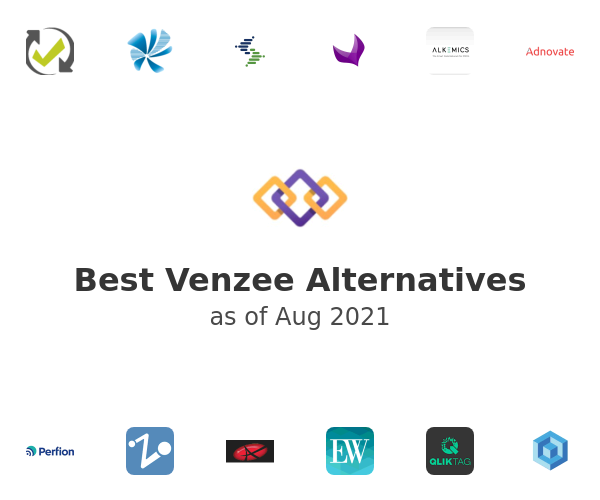 Best Venzee Alternatives