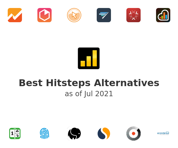 Best Hitsteps Alternatives