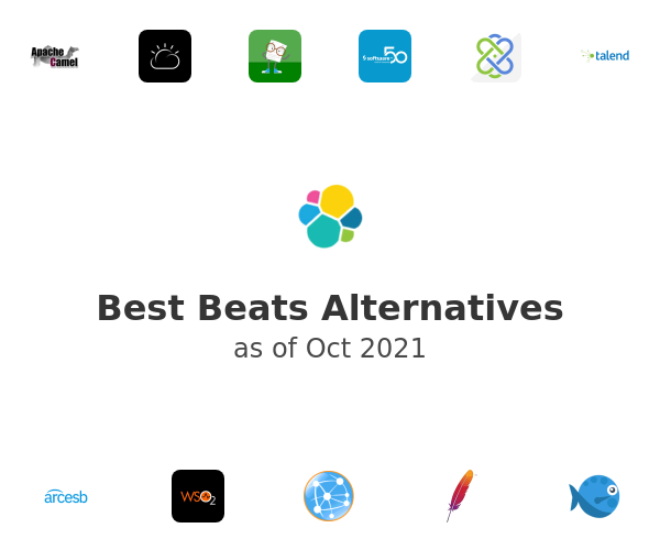 Best Beats Alternatives