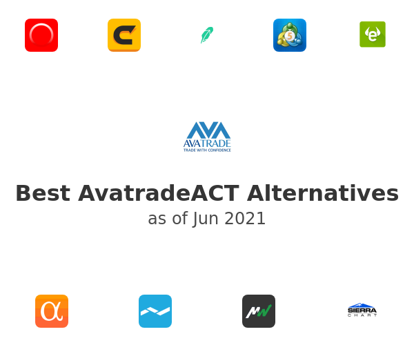 Best AvatradeACT Alternatives