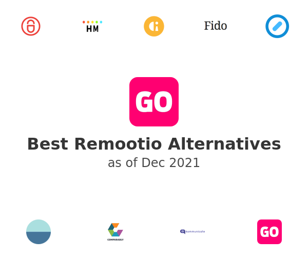 Best Remootio Alternatives