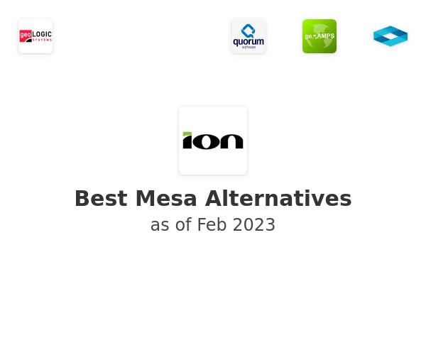 Best Mesa Alternatives