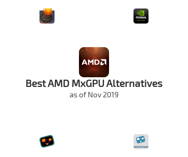 Best AMD MxGPU Alternatives