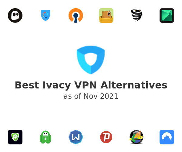 Best Ivacy VPN Alternatives