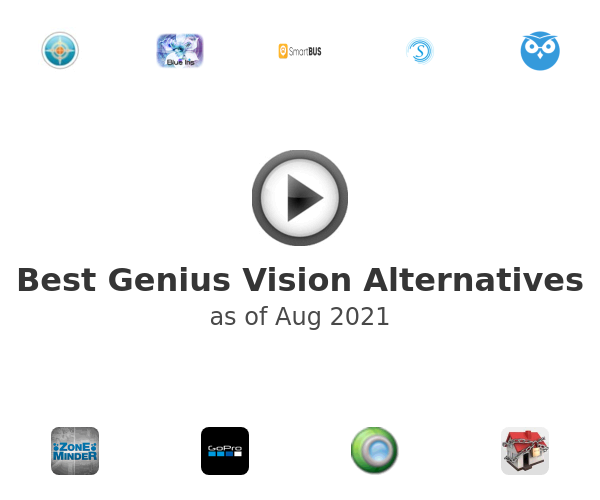 Best Genius Vision Alternatives