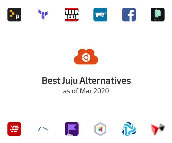 Best Juju Alternatives
