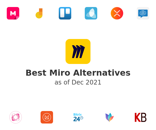 Best Miro Alternatives