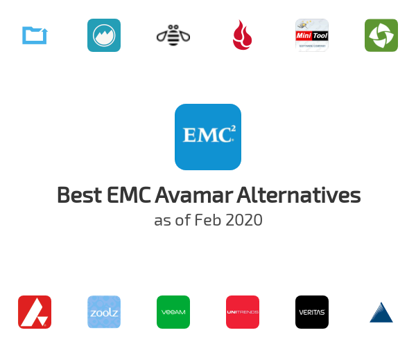 Best EMC Avamar Alternatives