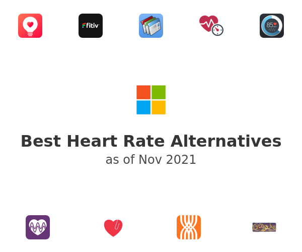 Best Heart Rate Alternatives