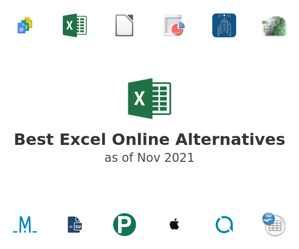 Best Excel Online Alternatives