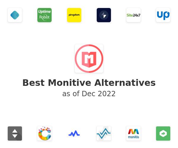 Best Monitive Alternatives