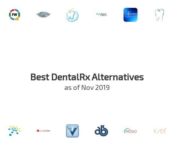 Best DentalRx Alternatives