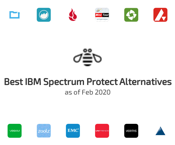 Best IBM Spectrum Protect Alternatives
