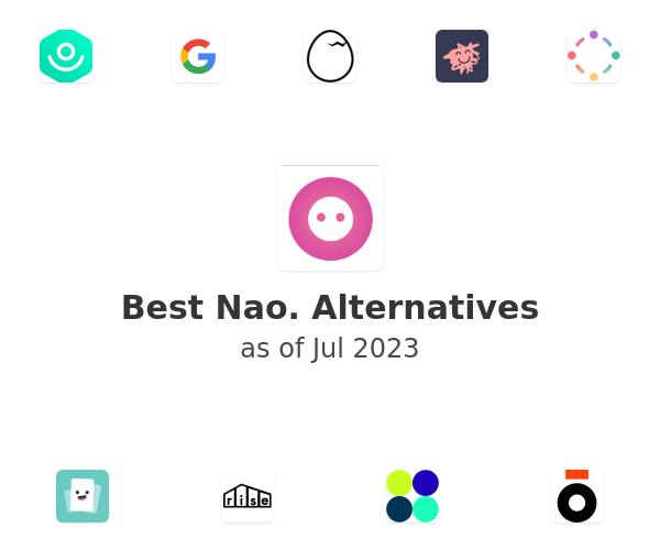 Best Nao. Alternatives
