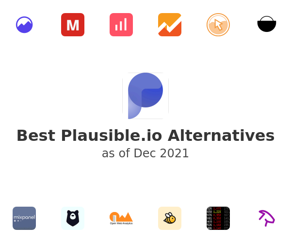 Best Plausible.io Alternatives