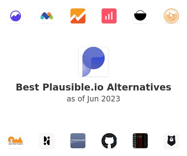 Best Plausible.io Alternatives