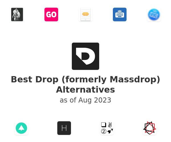 Best Drop (formerly Massdrop) Alternatives