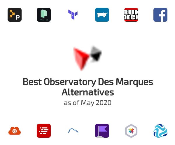Best Observatory Des Marques Alternatives