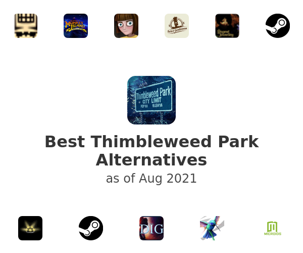Best Thimbleweed Park Alternatives