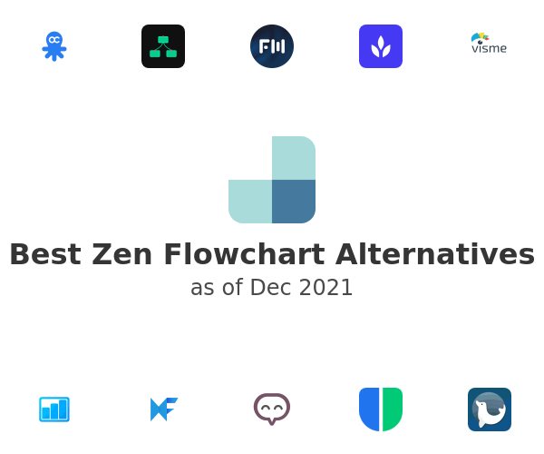 Best Zen Flowchart Alternatives