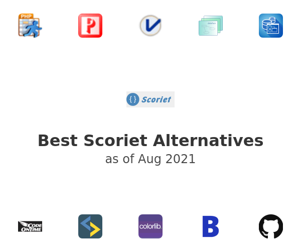 Best Scoriet Alternatives