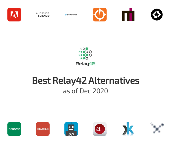 Best Relay42 Alternatives