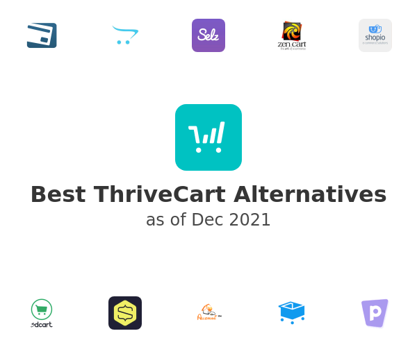 Best ThriveCart Alternatives