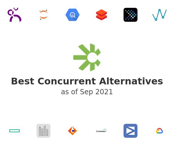 Best Concurrent Alternatives