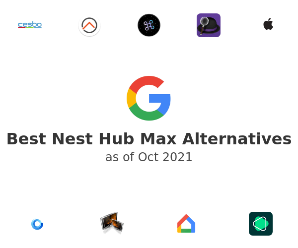 Best Nest Hub Max Alternatives
