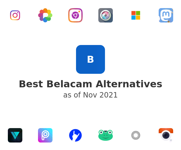 Best Belacam Alternatives