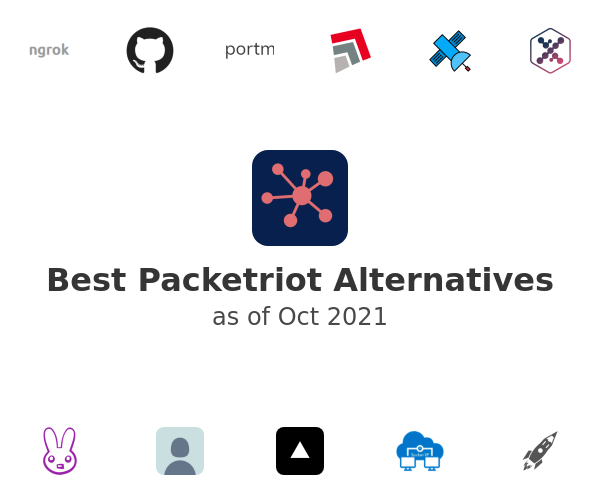 Best Packetriot Alternatives
