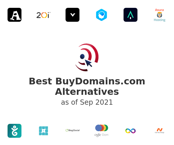 Best BuyDomains.com Alternatives