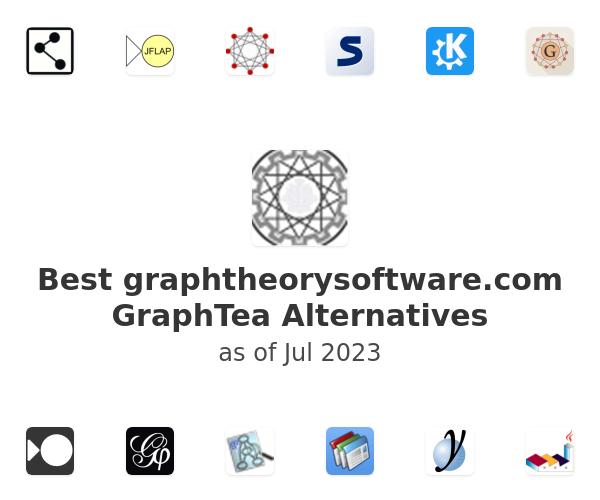 Best GraphTea Alternatives