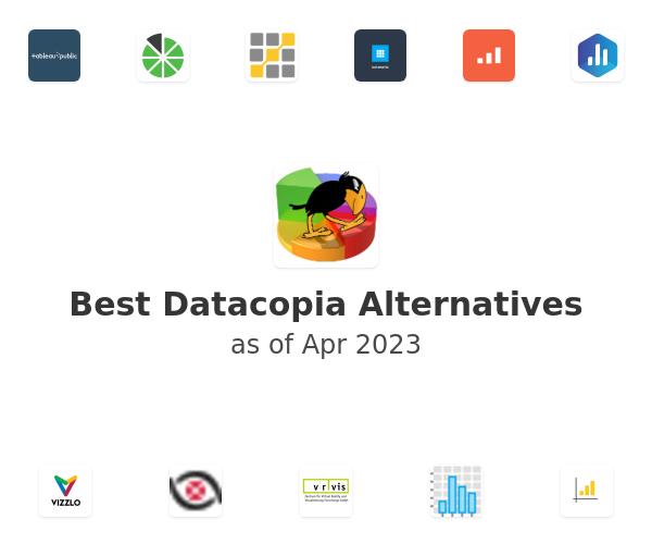 Best Datacopia Alternatives
