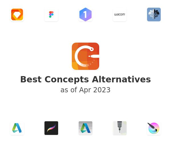 Best Concepts Alternatives