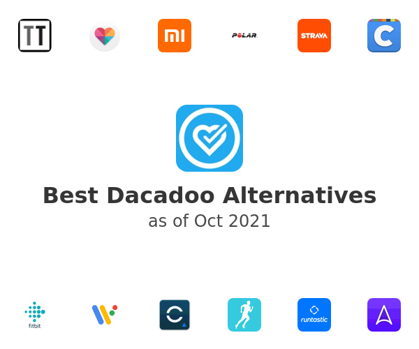 Best Dacadoo Alternatives