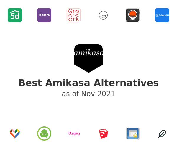 Best Amikasa Alternatives