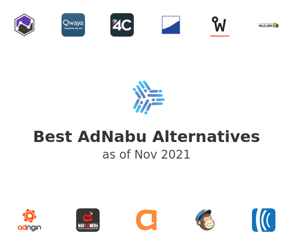 Best AdNabu Alternatives